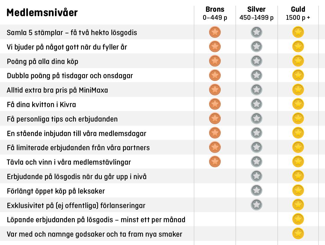 All inclusive få 52602