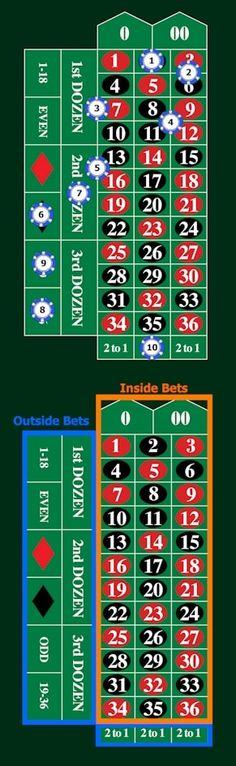 Casino logga in 67304