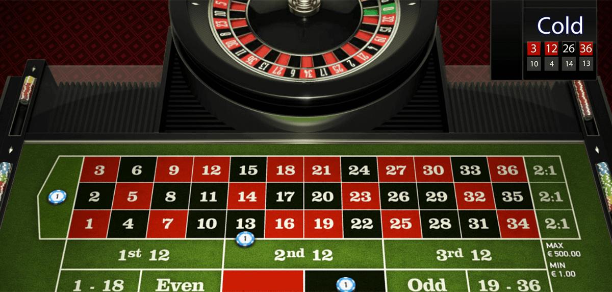 Höstens bästas nät casino 41544